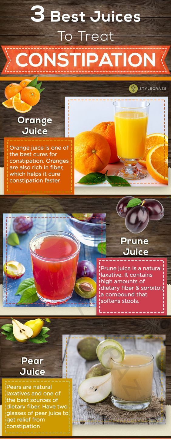 5 Best Juices To Treat Constipation Natural Digestion