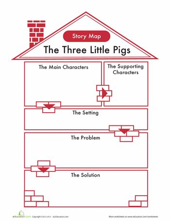 Worksheets: Three Little Pigs Story Map