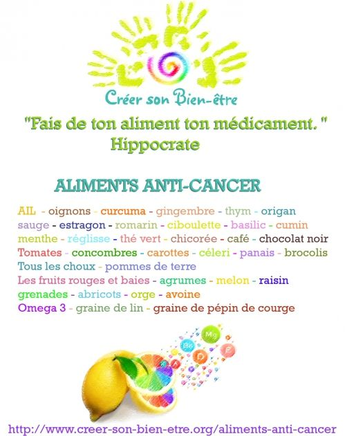 ● ALIMENTS ANTI - CANCER .........DOCUMENTS ET VIDÉOS.........