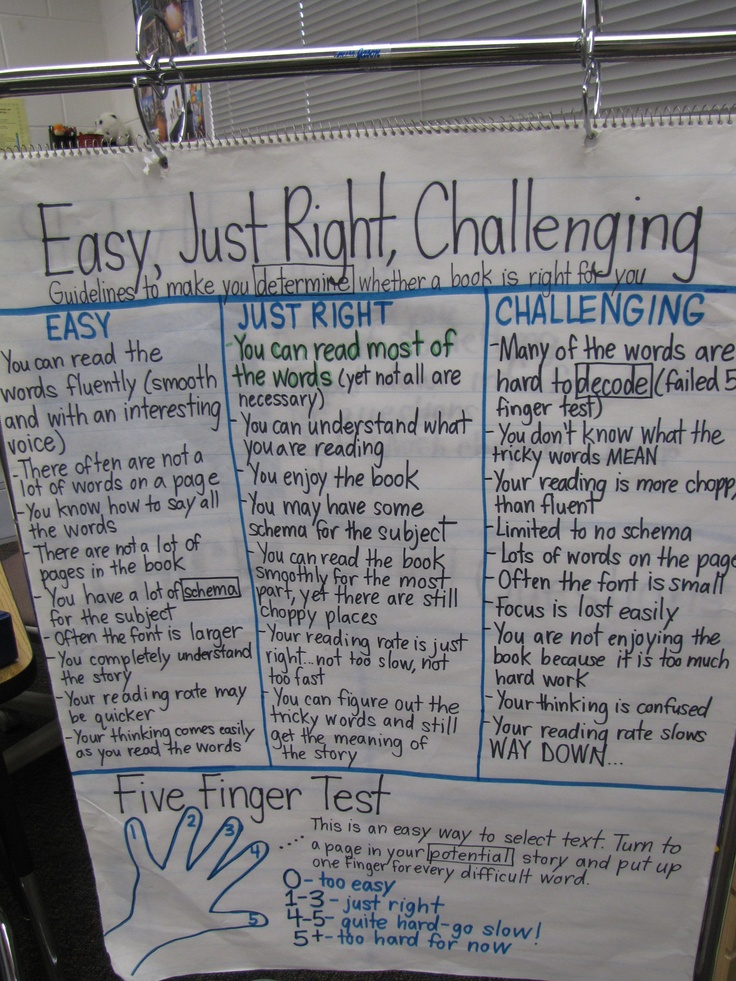 """Nice anchor chart for """"just right books"""""""