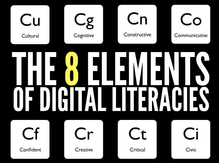 The 8 Key Elements Of Digital Literacy by @Edudemic