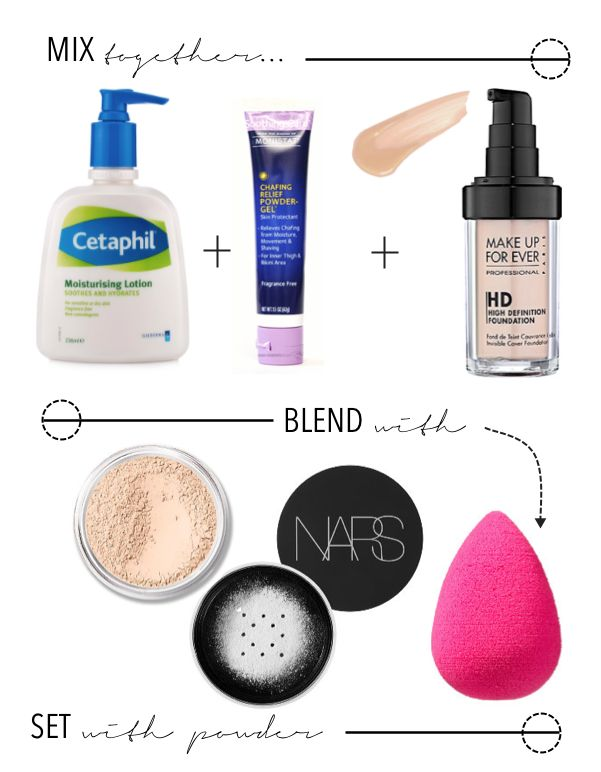Flawless Foundation trick from Pink Pistachio. Wha??? Totally trying this.