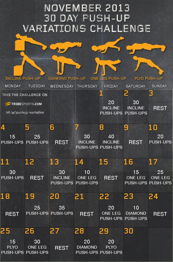 Want to add some variety to your upper body training? We have 20 different types of push-ups to log on Tribesports so we've put together this 30 day program which highlights and introduces some new options for push-ups. Add this Challenge to your regular training to expand your push-up portfolio.