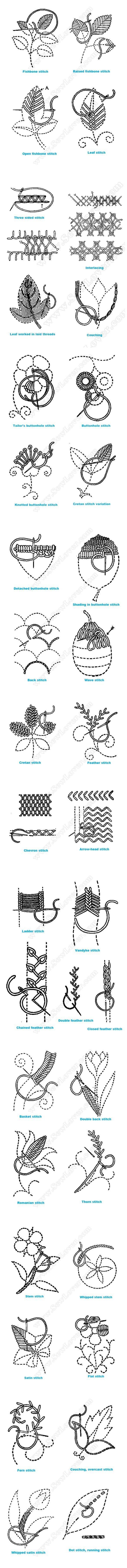 2127 best Bordados a mão images on Pinterest | Stickstiche ...