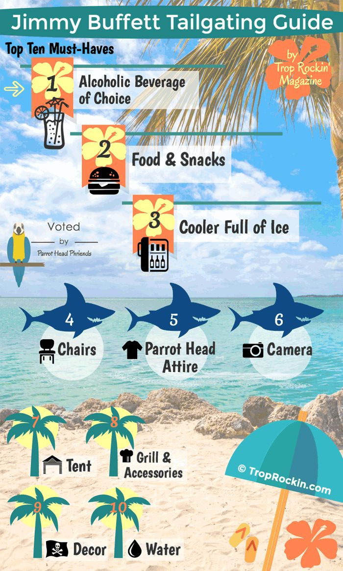94 best images about Jimmy Buffett Party Ideas Themes on – Jimmy Buffett Party Invitations
