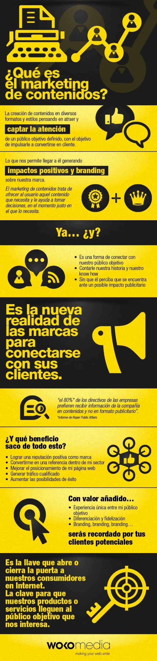 Dia de #Infografias  Qué es #marketing de contenidos