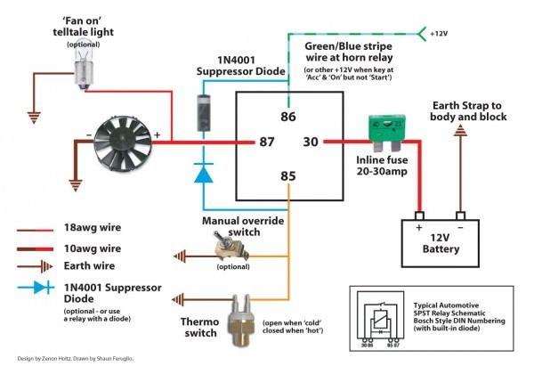 electric fan relay wiring  electric radiator fan radiator
