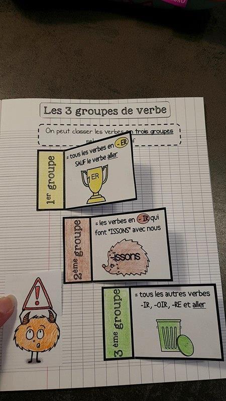 Les 3 groupes de verbes - L'école des Juliettes