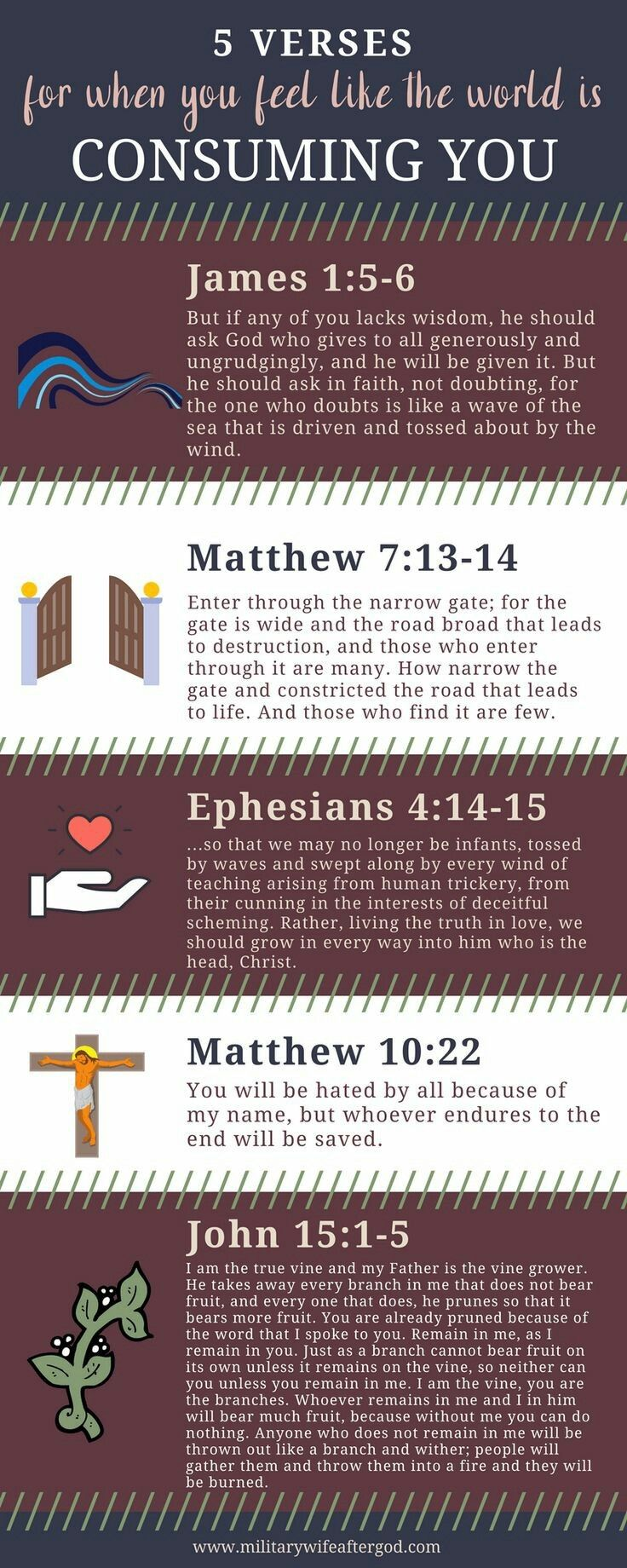 Bible verses. Mildred Williams