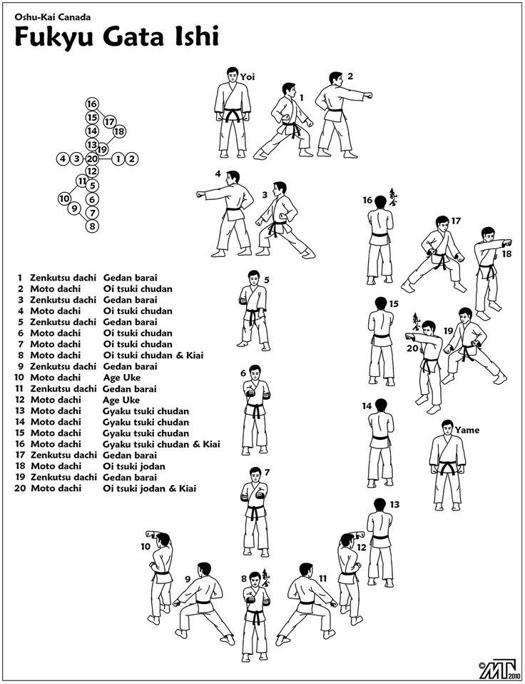 Bem vindo ao blog da associação de Karatê Nin Do Ryu,aqui será possível conhecer um pouco da história e acompanhar as atividades desse grupo praticante de Karatê Estilo Shorin-Ryu. Filiado a Okinawa shorin-ryu Karatê-Do Jyureikan