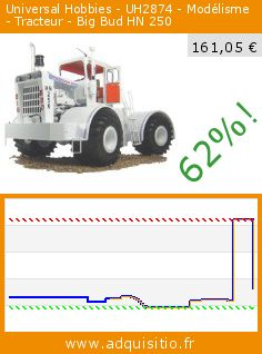Universal Hobbies - UH2874 - Modélisme - Tracteur - Big Bud HN 250 (Jouet). Réduction de 62%! Prix actuel 161,05 €, l'ancien prix était de 418,99 €. http://www.adquisitio.fr/universal-hobbies/uh2874-mod%C3%A9lisme-tracteur