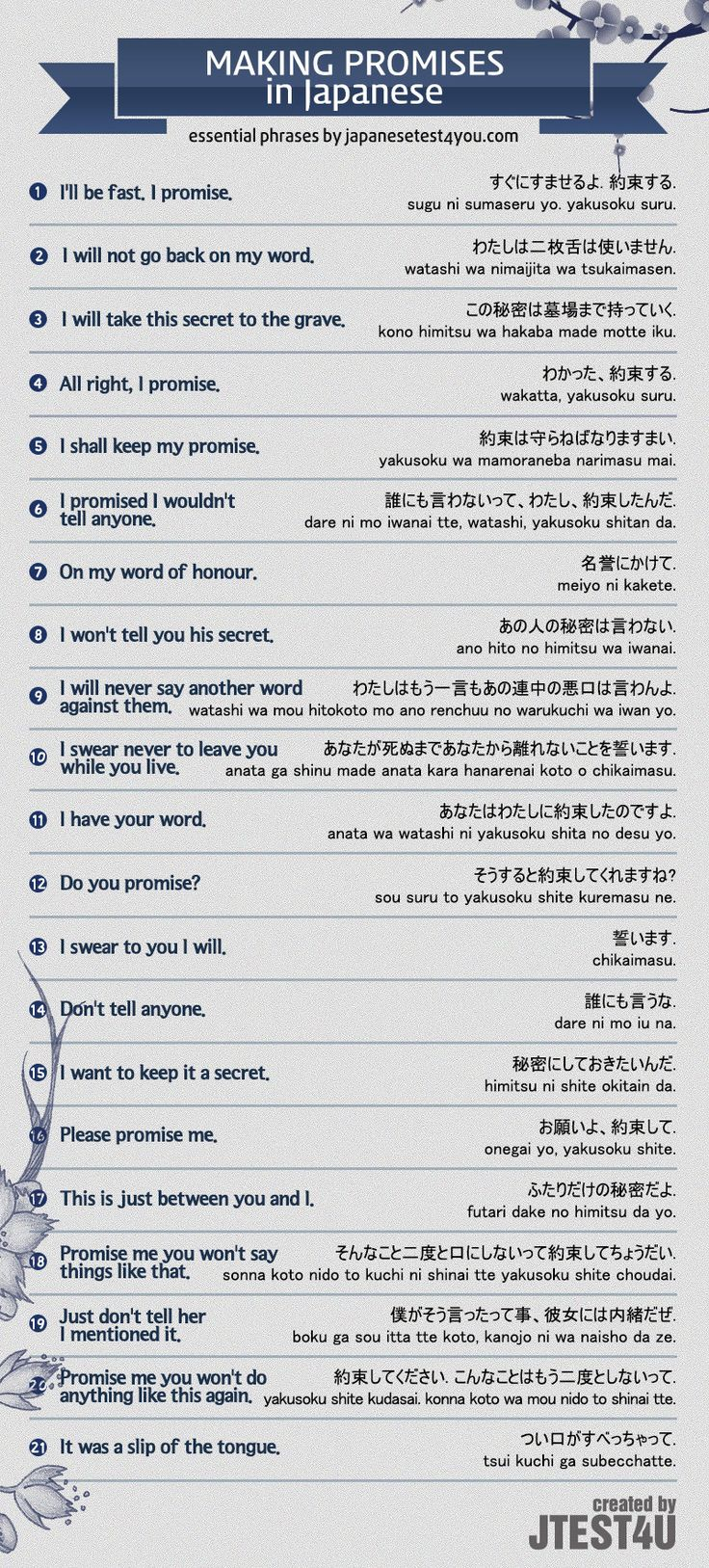 Infographic: how to make promises in Japanese. http://japanesetest4you.com/infographic-make-promises-japanese/