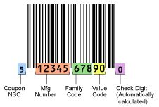Bar Code Graphics, Inc. | GS1-128 Coupon Codes