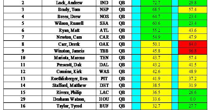 fantasy football, MFL10s, NFl draft,fantasy football drafts, 2017 NFL