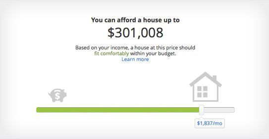 Zillow S Home Affordability Calculator Will Help You Determine How