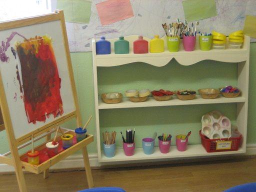 Gallery of Effective Practice: Indoor - Opportunities for Creativity