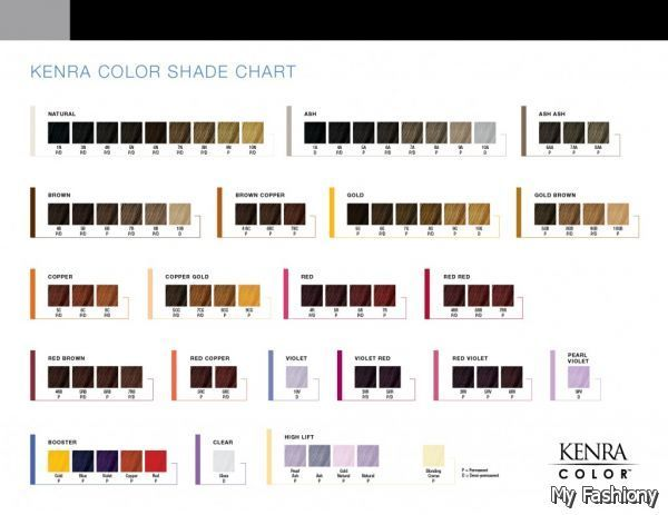 ferret obsolete kenra color hair color charts return to superb matrix curls color charts matrix hairs spread color swatches face of using mane dyes to - Matrix So Color Swatch Book
