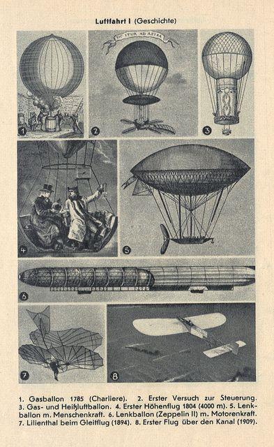 Luftfahrt I (Geschichte) / Gasballon / Lenkballon