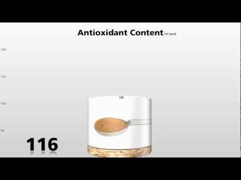 Antioxidants in a pinch