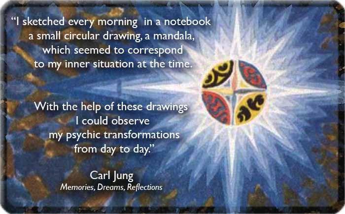 Jung Archetypes Unus Mundus