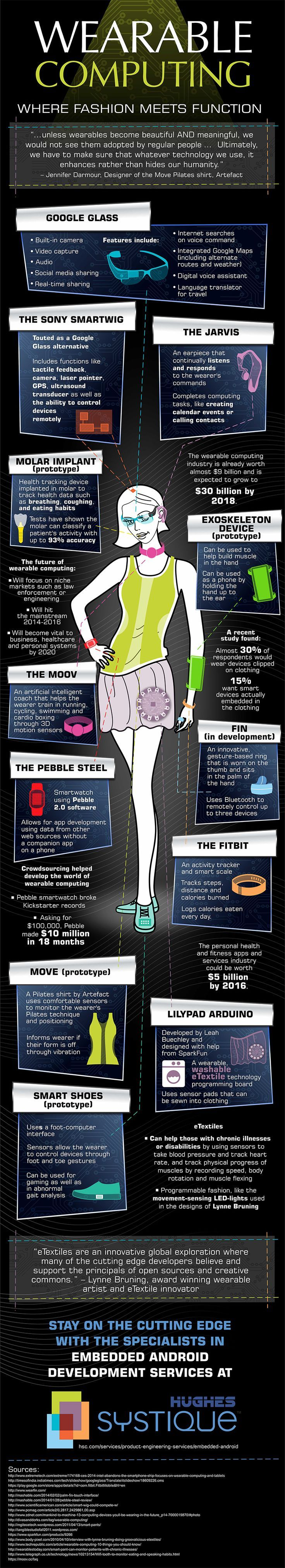 Wearable Computing: How Android Will Soon Be Embedded In Our Fashion Accessories [by Hughes Systique™ -- via #tipsographic]. More at http://tipsographic.com