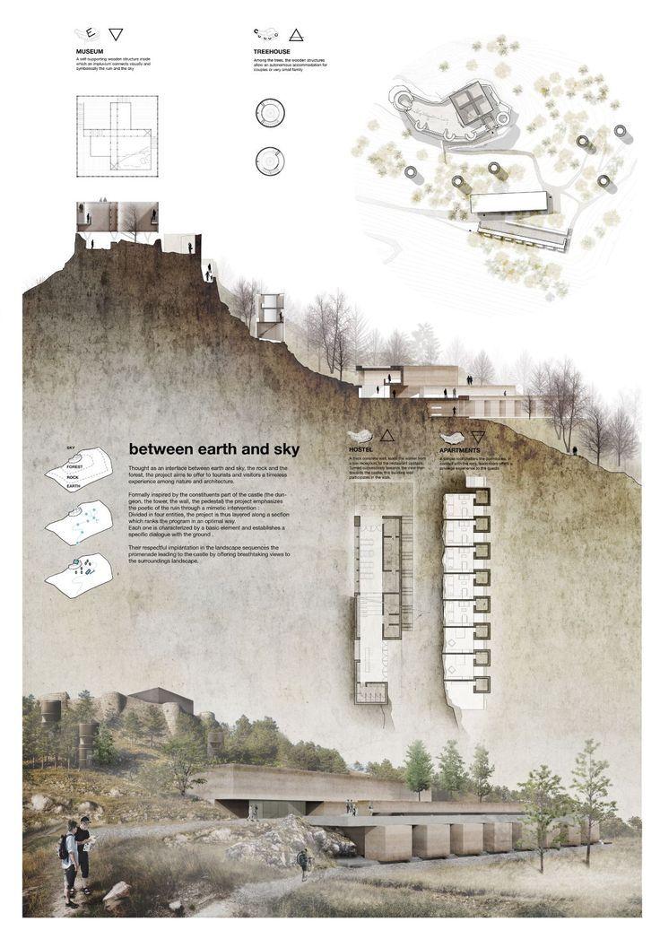 –  – #Die Architektur