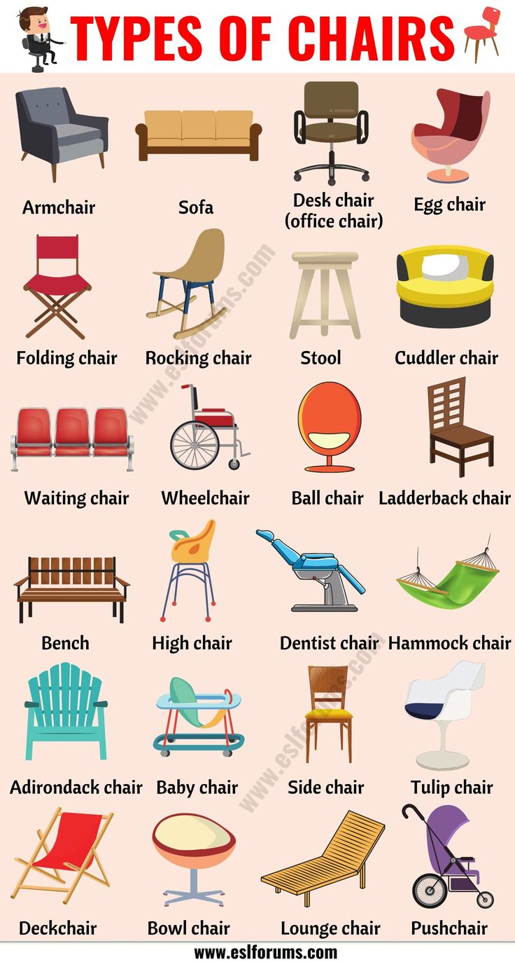 Forms of Chairs: 25 Totally different Chair Types with ESL Footage – ESL Boards
