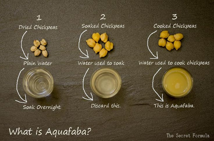 The Secret Formula: How to Cook Chickpeas and also, in the process, How to Make Aquafaba at home (Using a Pressure Cooker)