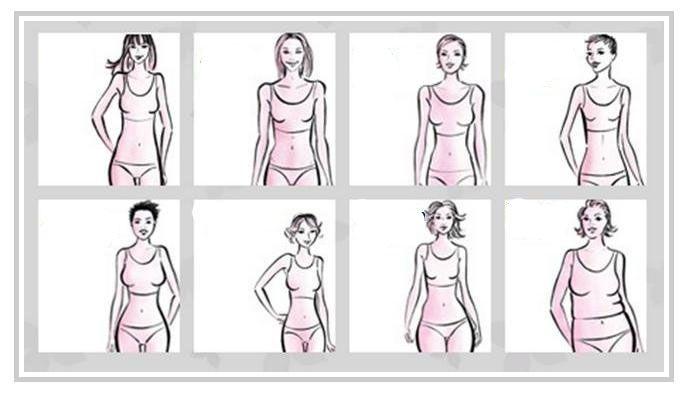 Типы женской фигуры   Одежда по типу фигуры   Советы диетологов