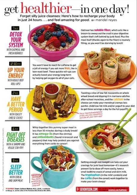 healthy living / Healthy Eating