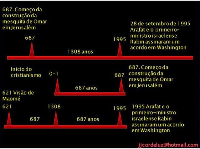 HISTÓRIA DE MAOMÉ A ARAFA EM MEDIDAS SEMELHANTES.