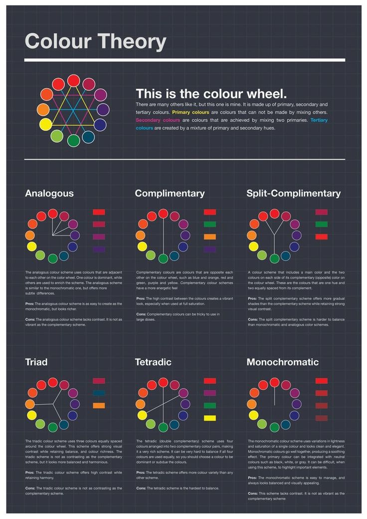 Why do I have a color wheel in here?  One thing that 'What Not To Wear' never did was explain how they came up with the color combinations.  There is one more that is not here, a square, that selects every third color.  A phone app is great for shopping trips.
