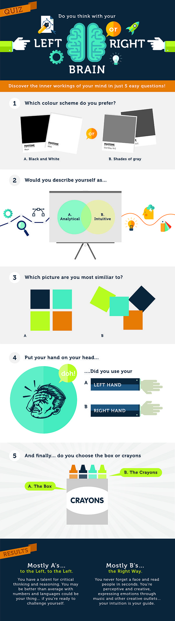 Discover how your brain works with our quick Left/Right quiz...  Created by the lovely Miranda Bruce
