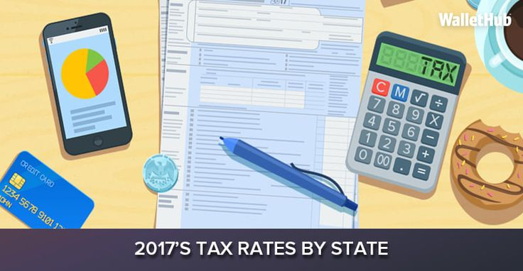 2017's Tax Rates by State