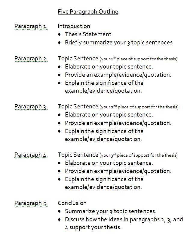 Intro Paragraph Essay Example Best 25 Essay Writing Ideas Essay