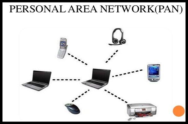 ما هى الشبكة شخصية Personal Area Network ما هى الشبكة شخصية Personal Area Network شبكة المنطقة الشخصية باخ Personal Area Network Networking Technology
