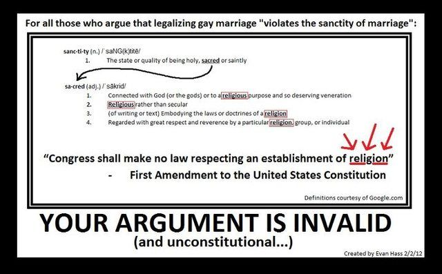 Constitutional arguments for same sex marriage