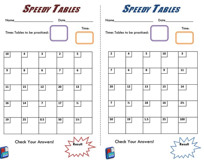 Speedy Tables - A times tables timed challenge to support pupils develop their knowledge.