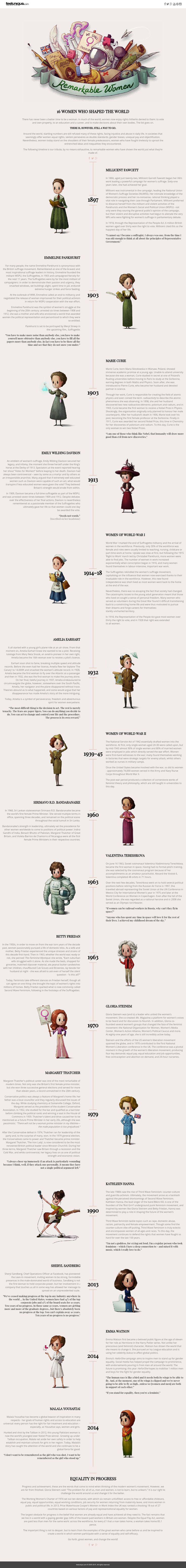 16 women who shaped the world #equality