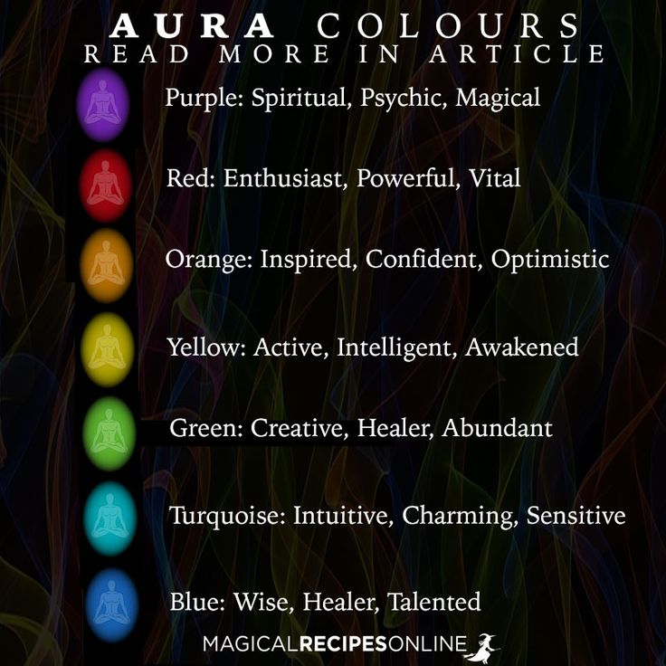 Magical Recipies Online | how to see your aura and its colours
