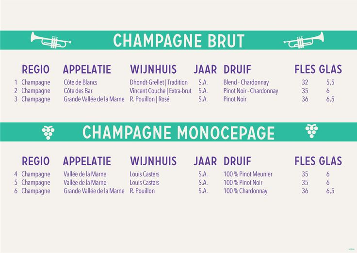 Voorpret! @bacchus_wijnfestival #champagne #oestertjeerbij of een #macaron #macaronlovers #champfie #wineporn #champ #champagnelife #blancdeblanc #chardonnay #pinotnoir #pinotnoirrose #pinotmeunier #vigneronindependant #bio  #biodynamic #demeter