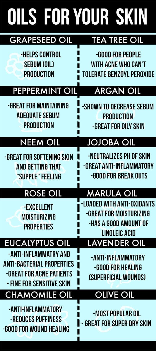 What different oils will do for your skin.