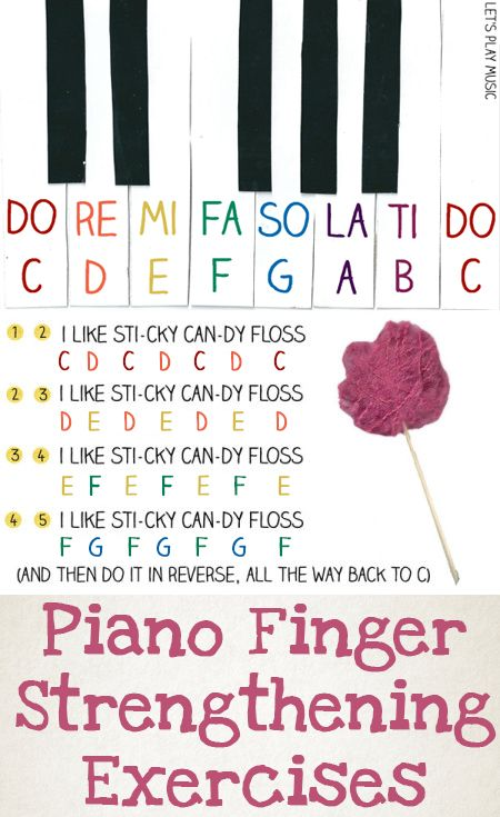 First Piano Lessons: Finger Strengthening Exercises ...