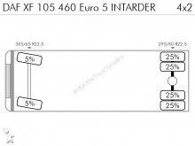 Voir les photos Tracteur DAF 105 460 Euro 5 INTARDER