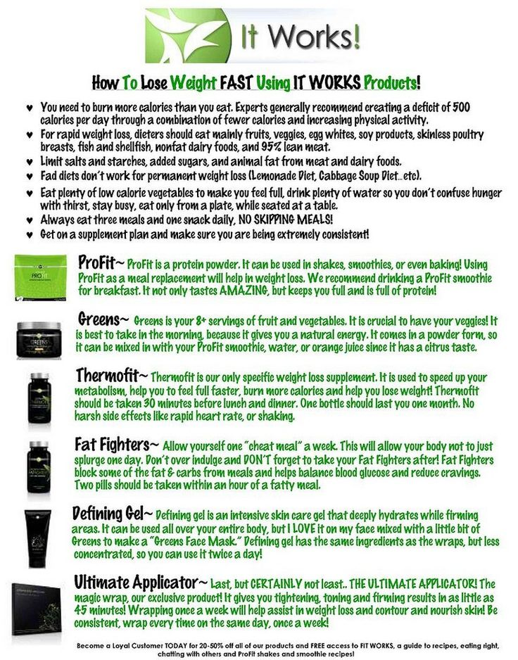 Contact me today to purchase your It Works products to get you to a slimmer sexier you! www.tianichole.myitworks.com Tiaa631@yahoo.com