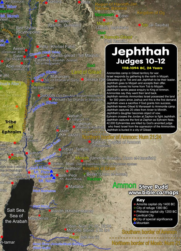 Timeline maps chronology sermons of Judges Jephthah