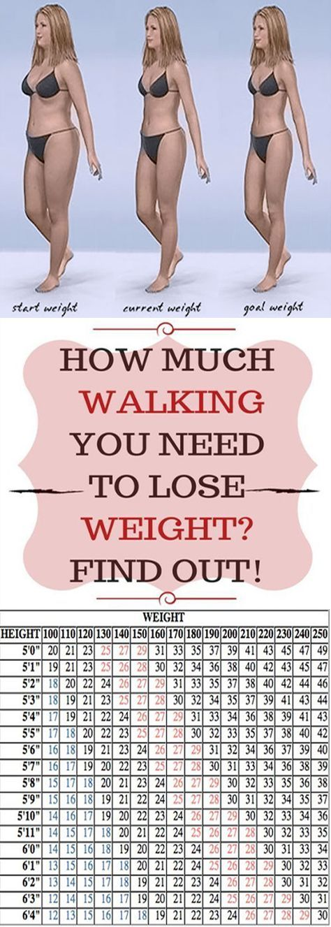 How Much You Have To Walk If You Want to Lose Excess ...