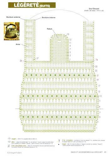 Crochet Bag Patterns Diagram : 1000+ images about bolsas de crochet on Pinterest ...