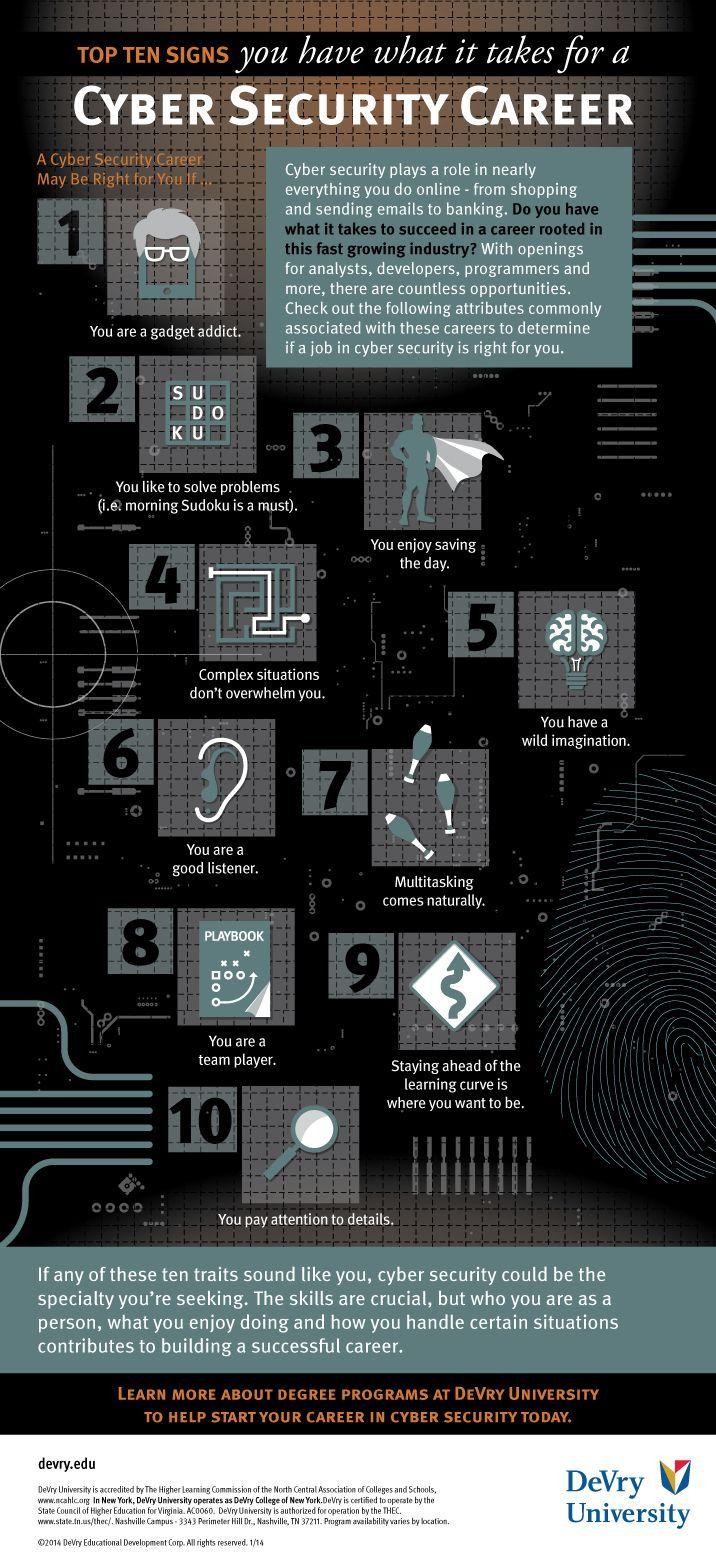 Free Poster Series Exploring Careers Science Technology Engineering Mathematics Engineering Careers Mathematics Science