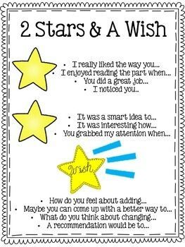 """This can be used during writing time. Students tell the author two things they liked about their writing (2 stars), and then one thing they """"wish"""" they would add or improve on.:"""